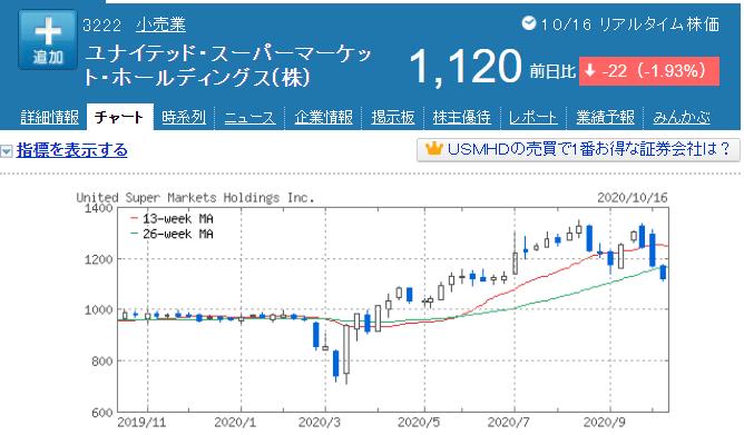 f:id:yuikabu:20201017231828p:plain