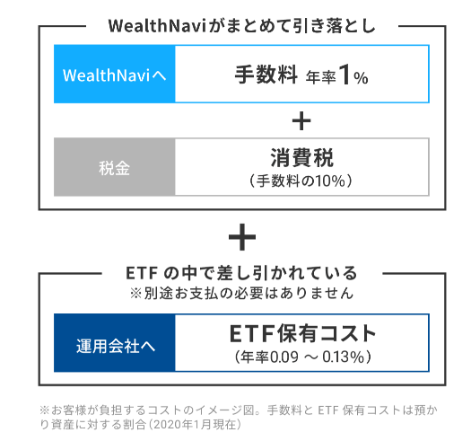 f:id:yuikabu:20201019232549p:plain