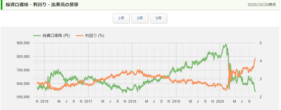 f:id:yuikabu:20201020225212p:plain