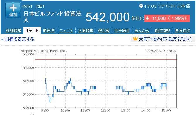 f:id:yuikabu:20201027220735p:plain