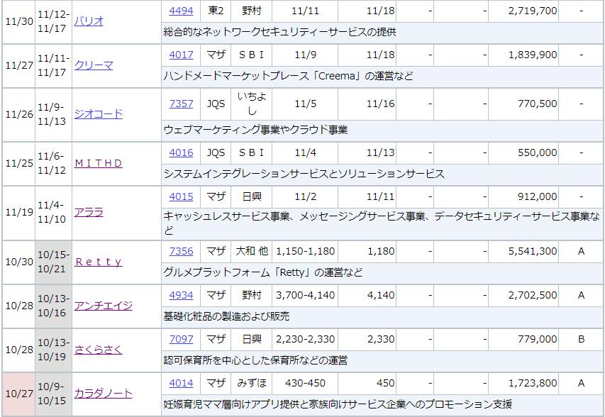f:id:yuikabu:20201027222642p:plain