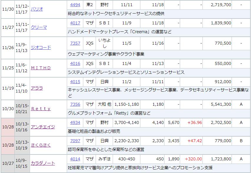 f:id:yuikabu:20201028233100p:plain