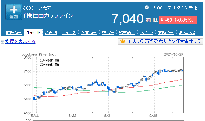 f:id:yuikabu:20201029231912p:plain