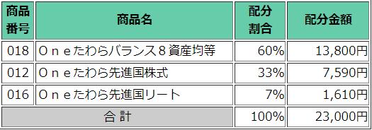 f:id:yuikabu:20201031224346p:plain