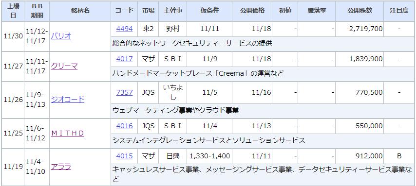 f:id:yuikabu:20201103222358p:plain