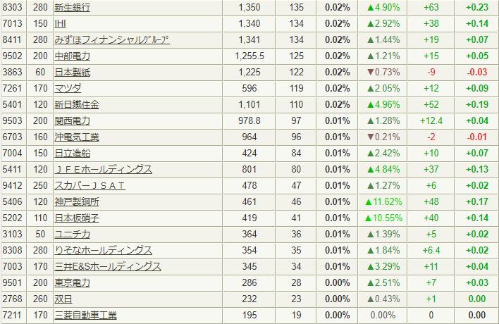f:id:yuikabu:20201106231249p:plain