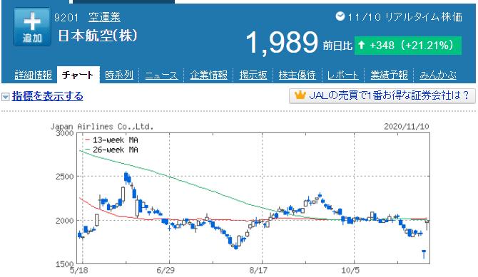 f:id:yuikabu:20201111010551p:plain