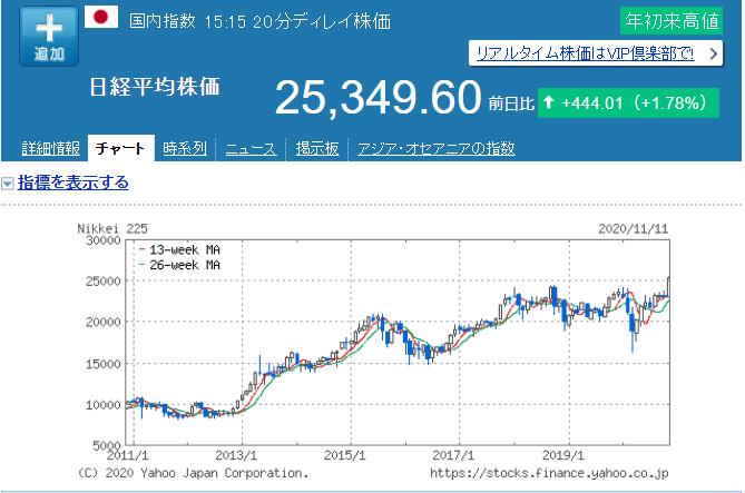 f:id:yuikabu:20201111225315p:plain
