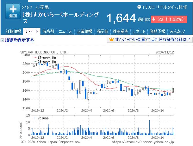 f:id:yuikabu:20201112231233p:plain