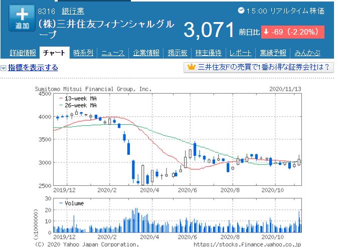f:id:yuikabu:20201113225714p:plain