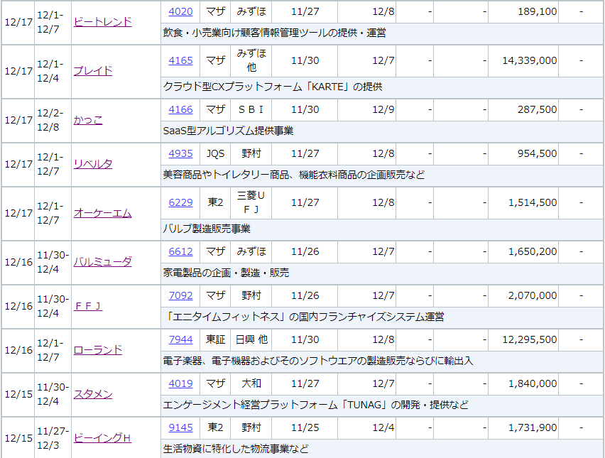 f:id:yuikabu:20201116224704p:plain