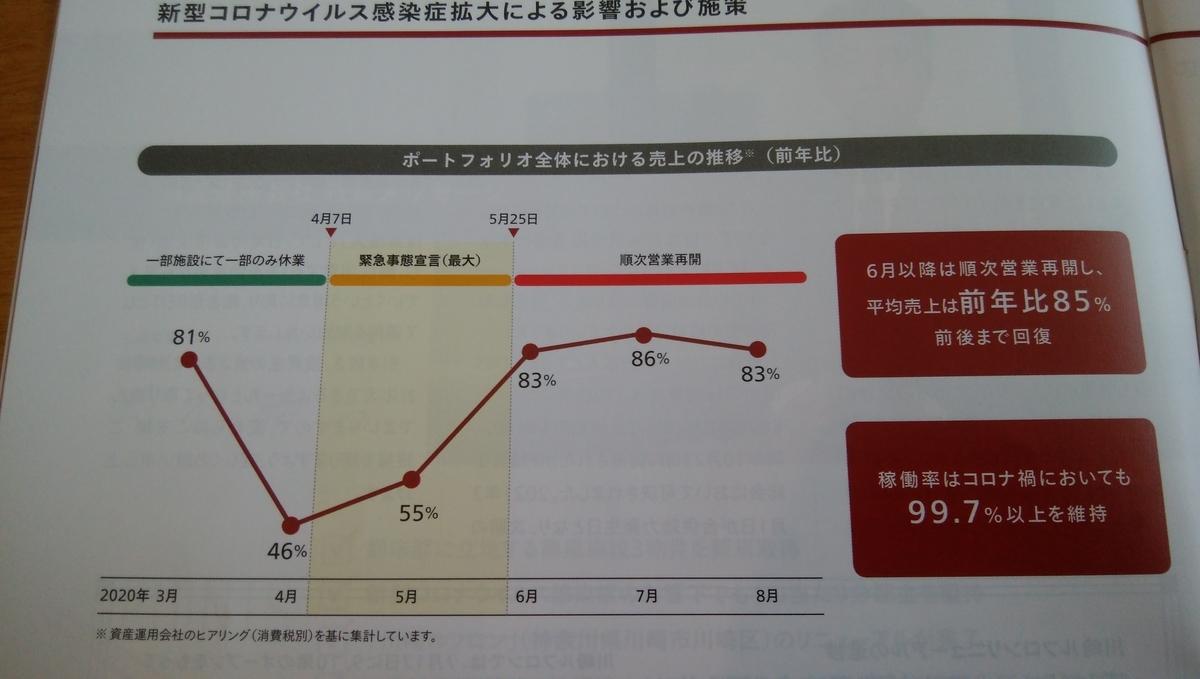f:id:yuikabu:20201118222749j:plain