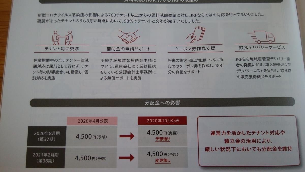f:id:yuikabu:20201118222814j:plain