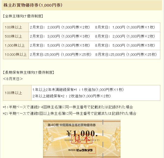 f:id:yuikabu:20201123230308p:plain