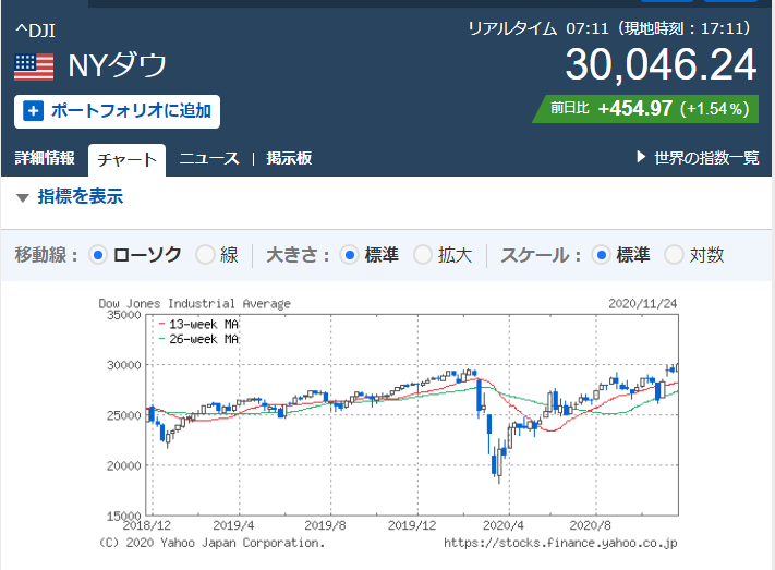 f:id:yuikabu:20201125223504p:plain