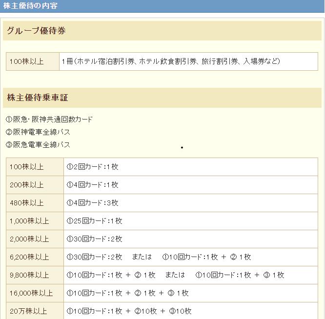 f:id:yuikabu:20201125230805p:plain