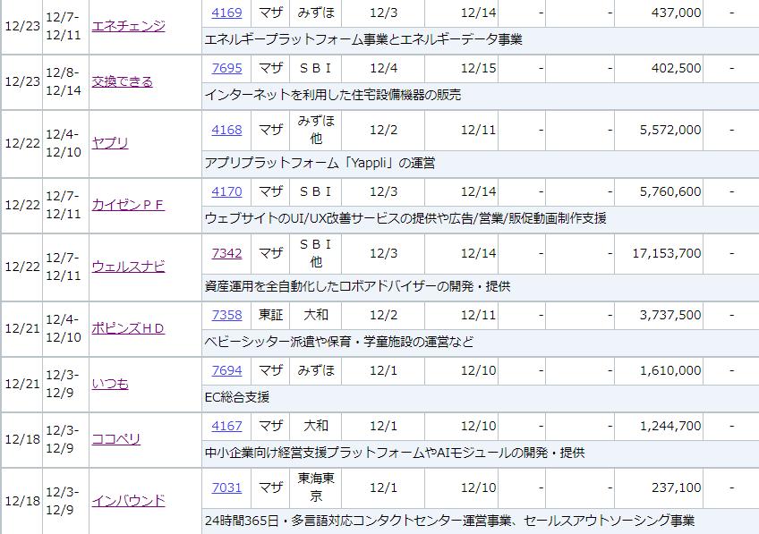 f:id:yuikabu:20201129031437p:plain