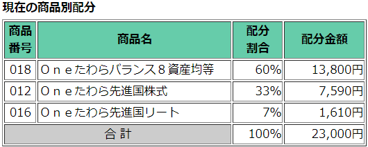 f:id:yuikabu:20201130173551p:plain