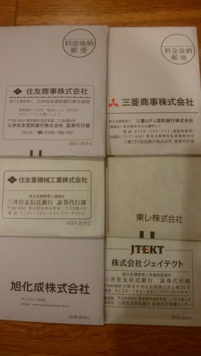 f:id:yuikabu:20201202224349j:plain
