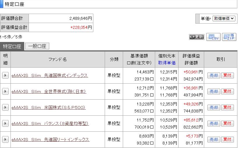 f:id:yuikabu:20201218234105p:plain