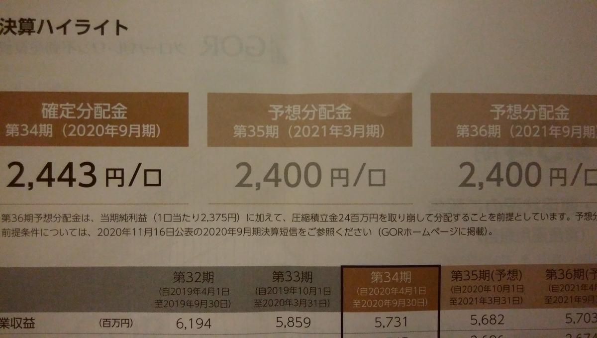 f:id:yuikabu:20201220215414j:plain