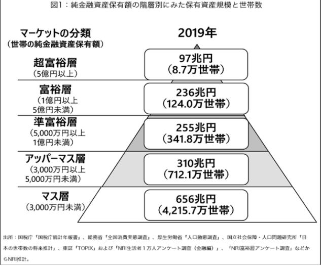 f:id:yuikabu:20201222230659p:plain