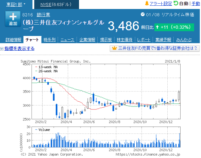f:id:yuikabu:20210109003010p:plain