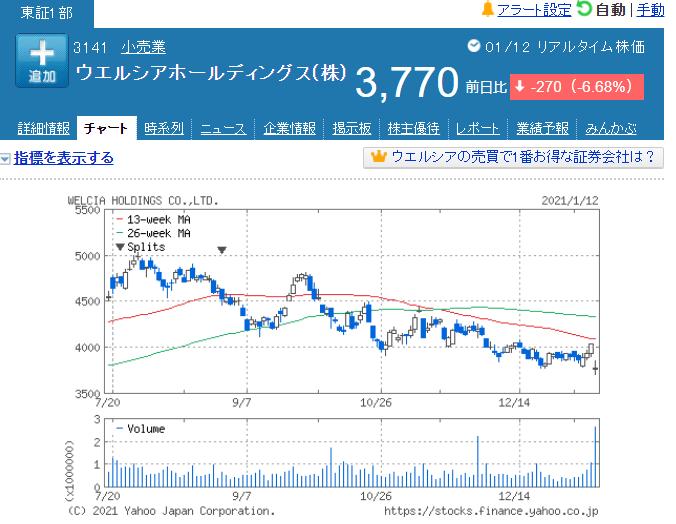 f:id:yuikabu:20210113030500p:plain