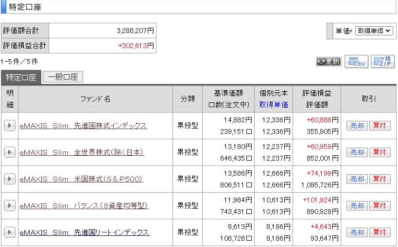 f:id:yuikabu:20210116043106p:plain