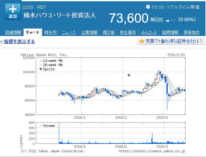 f:id:yuikabu:20210121222155p:plain