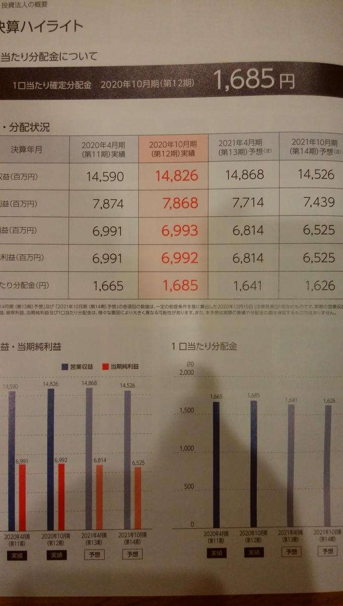 f:id:yuikabu:20210121222717j:plain