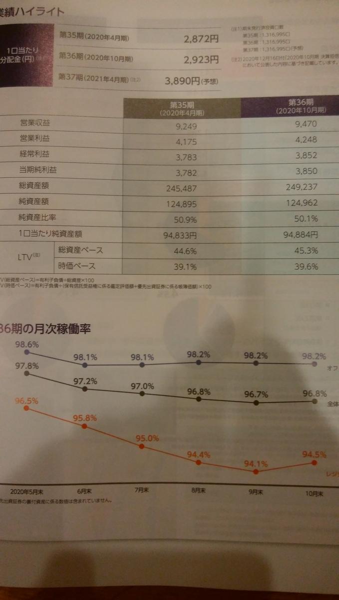 f:id:yuikabu:20210121225802j:plain