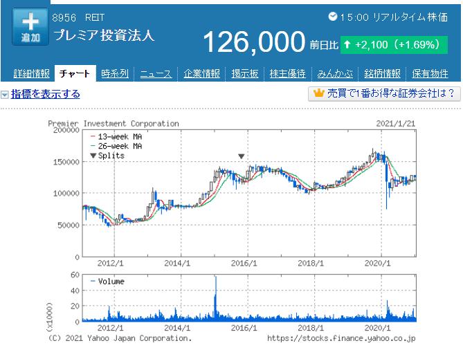 f:id:yuikabu:20210121225940p:plain