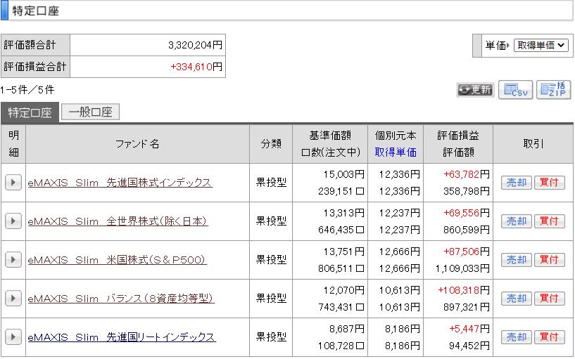 f:id:yuikabu:20210123051343p:plain
