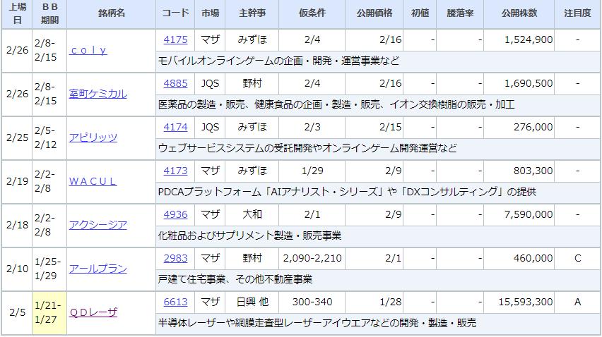f:id:yuikabu:20210123051409p:plain