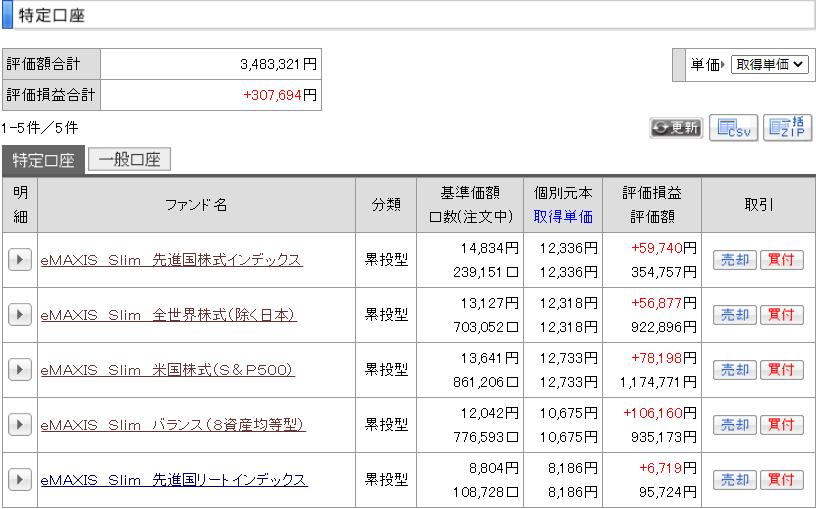 f:id:yuikabu:20210130025811p:plain