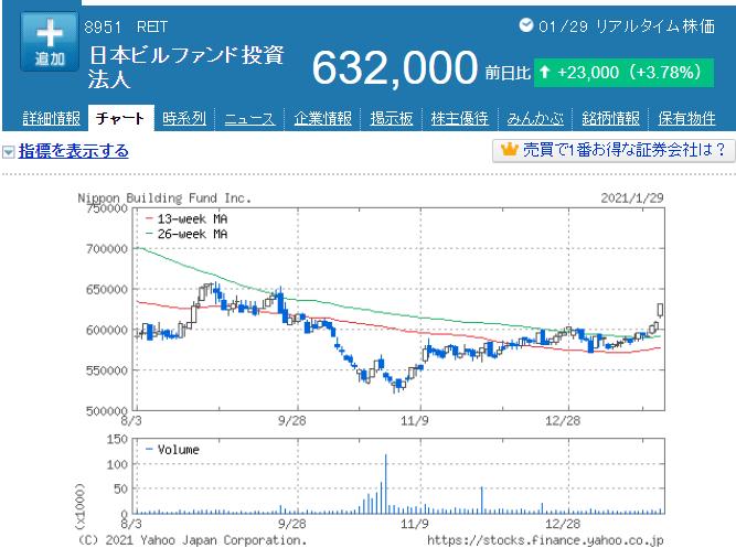 f:id:yuikabu:20210130030100p:plain