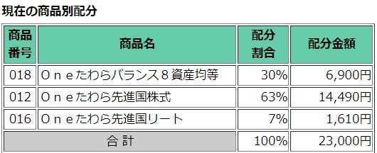 f:id:yuikabu:20210131050513p:plain