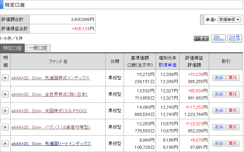 f:id:yuikabu:20210205193645p:plain