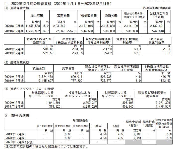 f:id:yuikabu:20210213063906p:plain