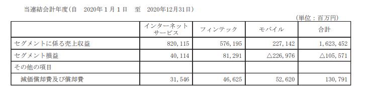 f:id:yuikabu:20210213063946p:plain