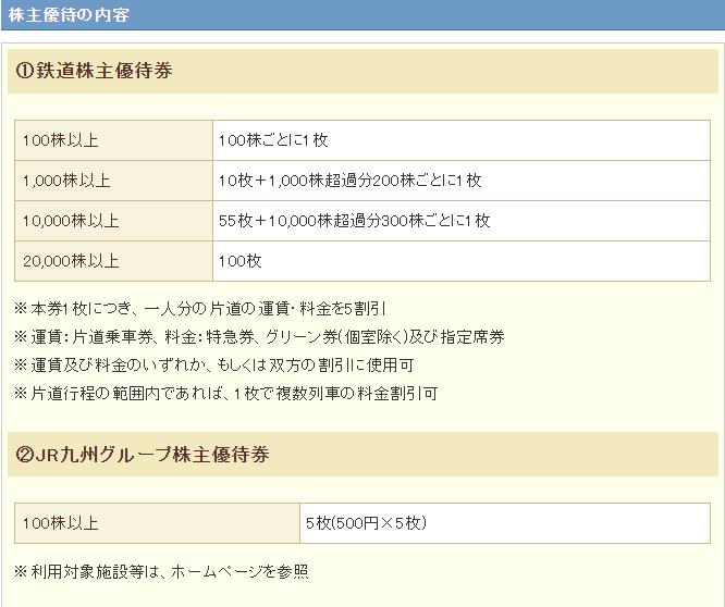 f:id:yuikabu:20210214042420p:plain