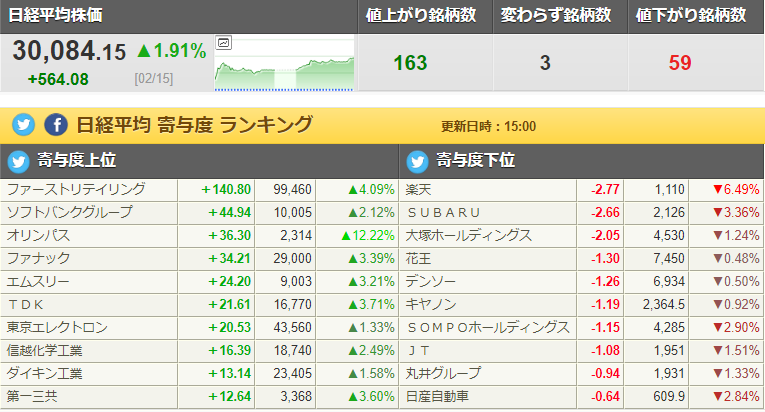 f:id:yuikabu:20210216215418p:plain