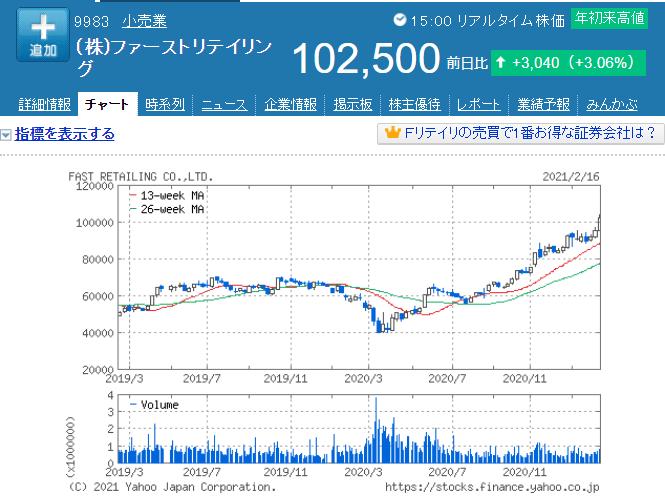 f:id:yuikabu:20210216221224p:plain