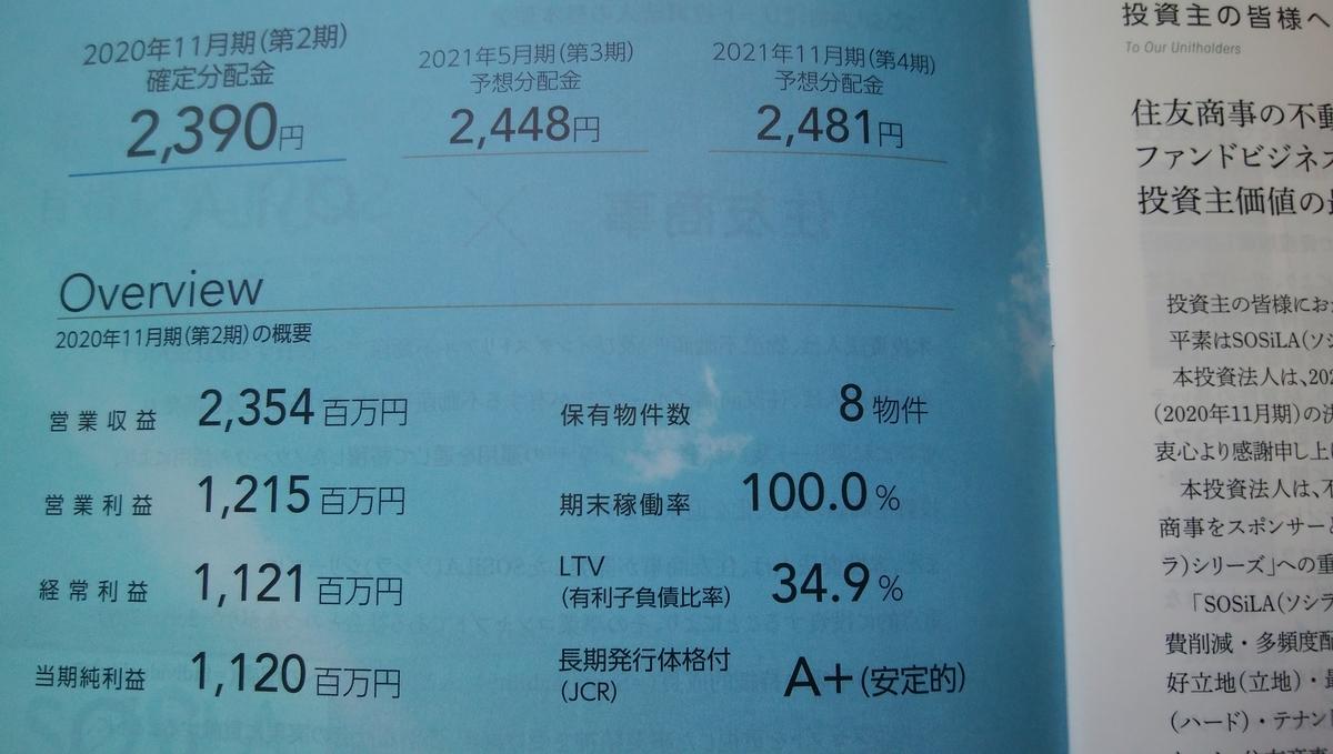 f:id:yuikabu:20210219131629j:plain