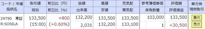 f:id:yuikabu:20210219184104p:plain