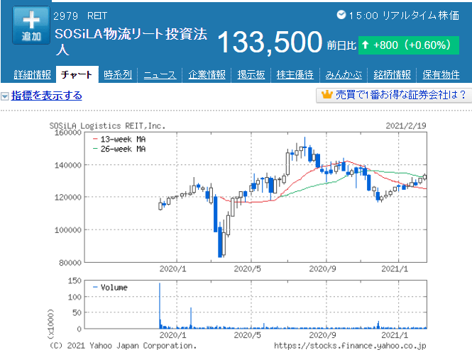 f:id:yuikabu:20210219184531p:plain