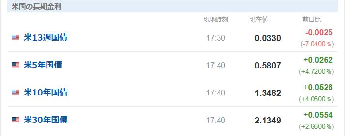 f:id:yuikabu:20210220100531p:plain