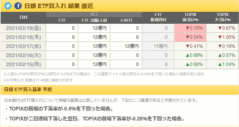 f:id:yuikabu:20210220113735p:plain