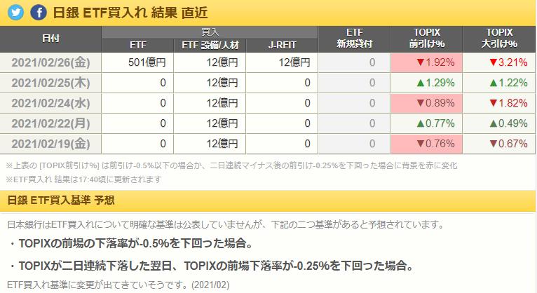 f:id:yuikabu:20210227054356p:plain